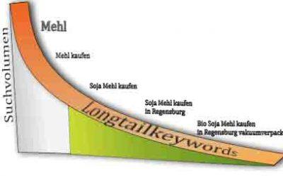 Long Tail Keywords: cosa sono? Come si usano?